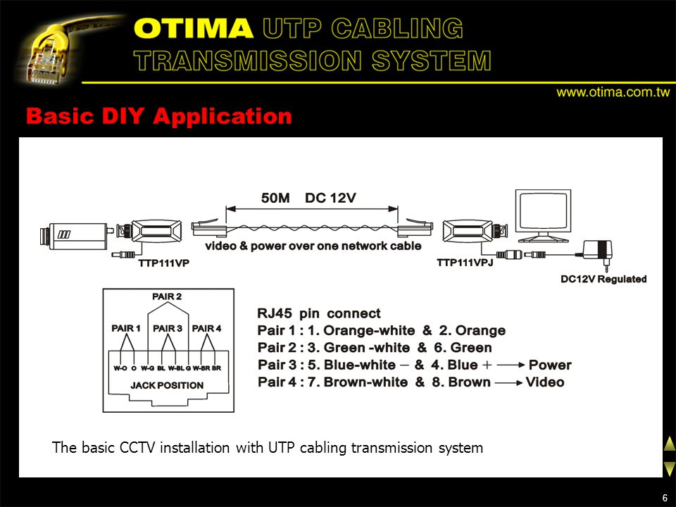 Basic DIY Application The basic CCTV installation with UTP cabling transmission system 6