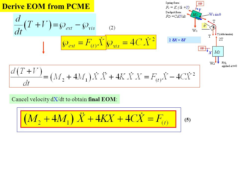 Derive EOM from PCME (5) (2) Cancel velocity dX/dt to obtain final EOM: