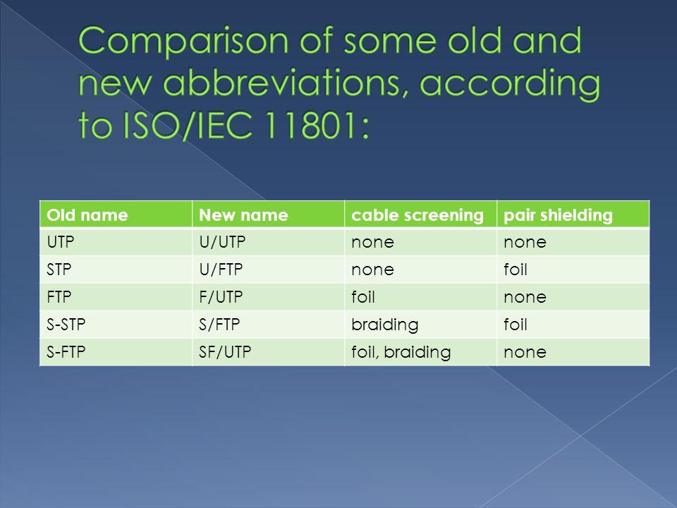 Old nameNew namecable screeningpair shielding UTPU/UTPnone STPU/FTPnonefoil FTPF/UTPfoilnone S-STPS/FTPbraidingfoil S-FTPSF/UTPfoil, braidingnone