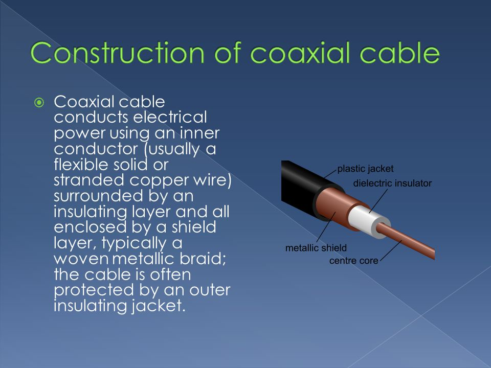 Coaxial cable conducts electrical power using an inner conductor (usually a flexible solid or stranded copper wire) surrounded by an insulating layer and all enclosed by a shield layer, typically a woven metallic braid; the cable is often protected by an outer insulating jacket.