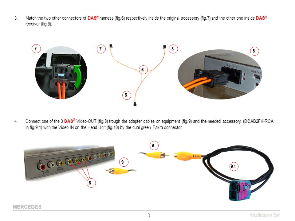 Multiconn Srl 4 Video-OUT WARNING brown fakra WARNING: if the Head Unit module has not the dual brown fakra connector, the car cannot accept an original or aftermarket TV tuner (fig.10) The back side of NTG4.5 Head Unit (fig.10).
