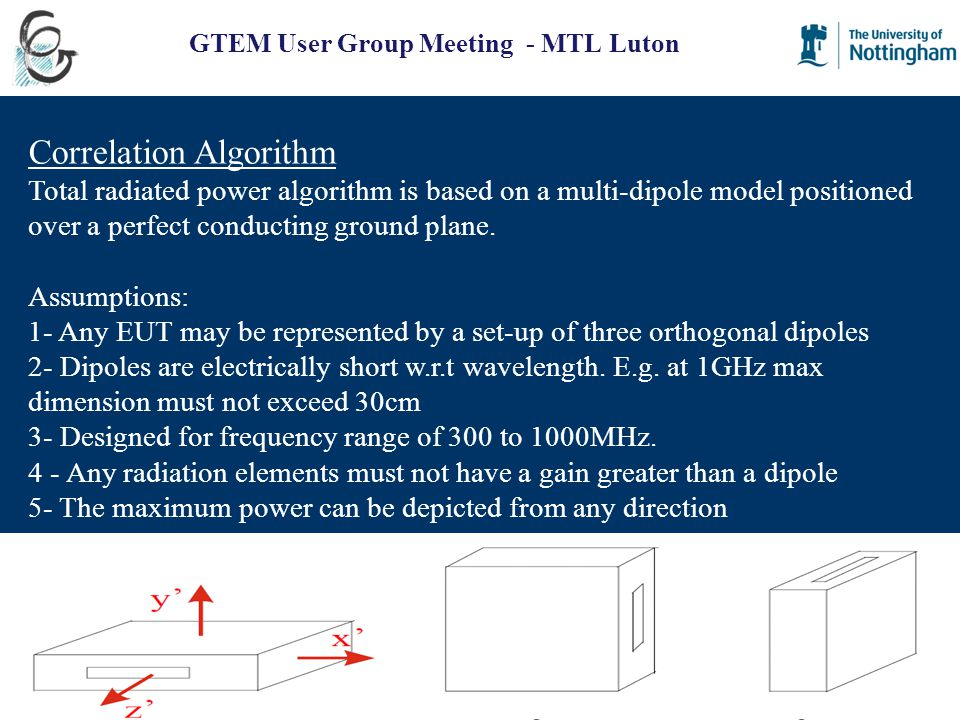 GTEM User Group Meeting - MTL Luton Correlation Algorithm Total radiated power algorithm is based on a multi-dipole model positioned over a perfect co