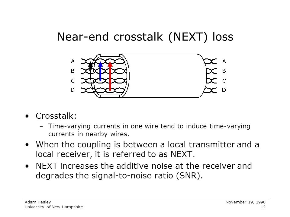Adam Healey University of New Hampshire November 19, 1998 12 Near-end crosstalk (NEXT) loss Crosstalk: –Time-varying currents in one wire tend to indu