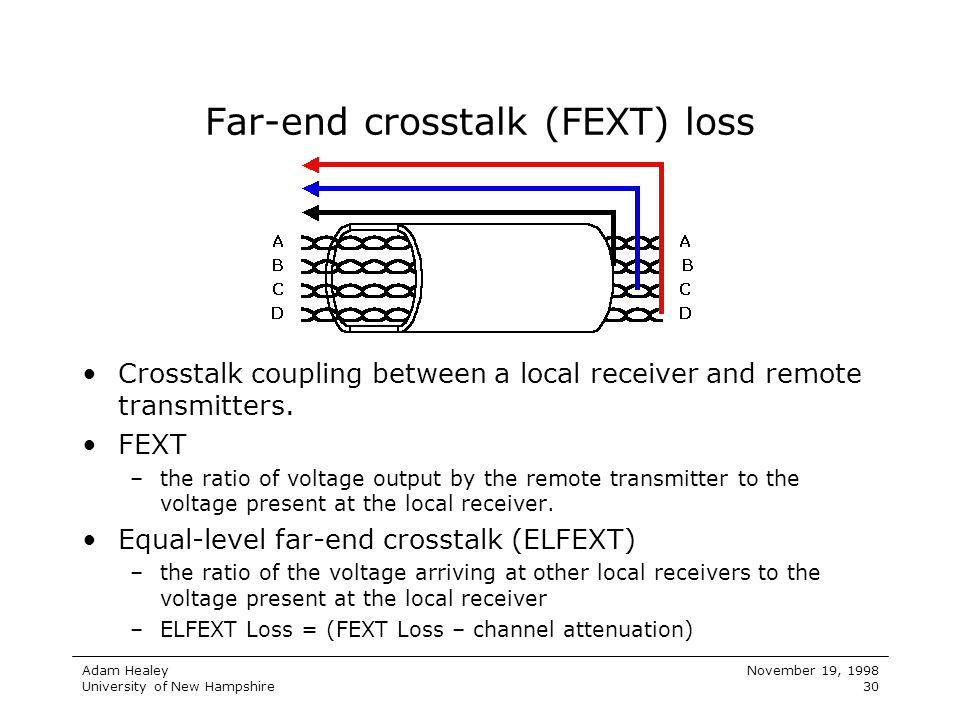 Adam Healey University of New Hampshire November 19, 1998 30 Far-end crosstalk (FEXT) loss Crosstalk coupling between a local receiver and remote tran
