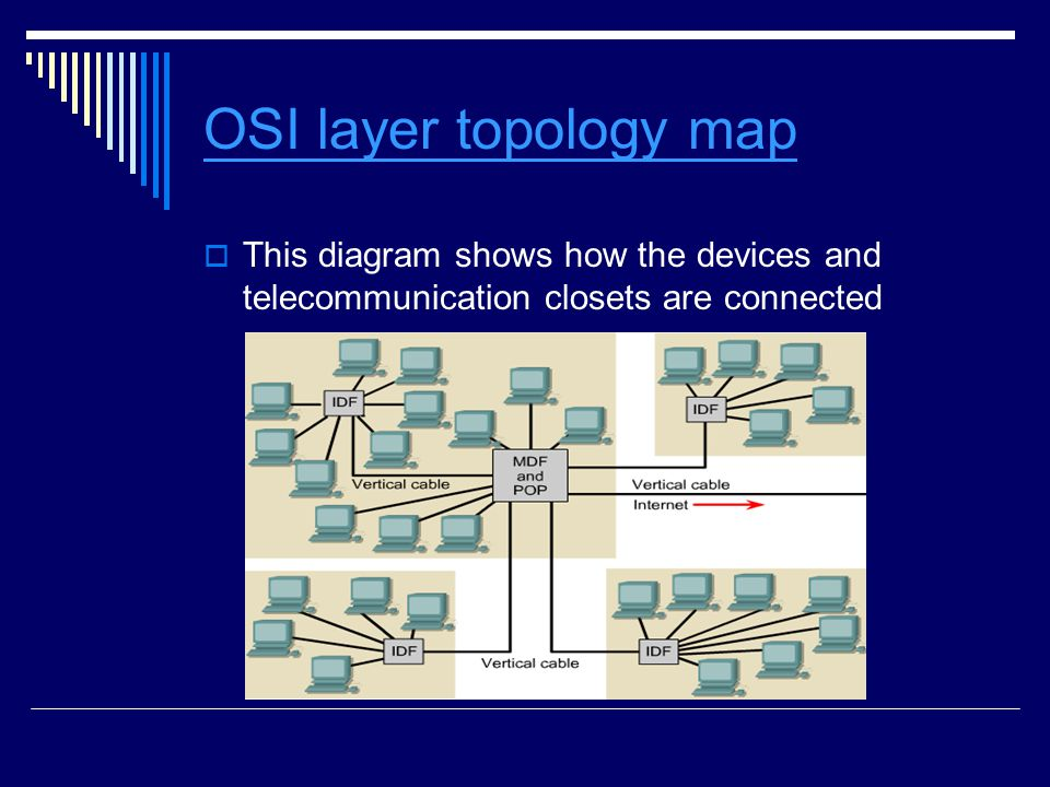 OSI layer topology map This diagram shows how the devices and telecommunication closets are connected