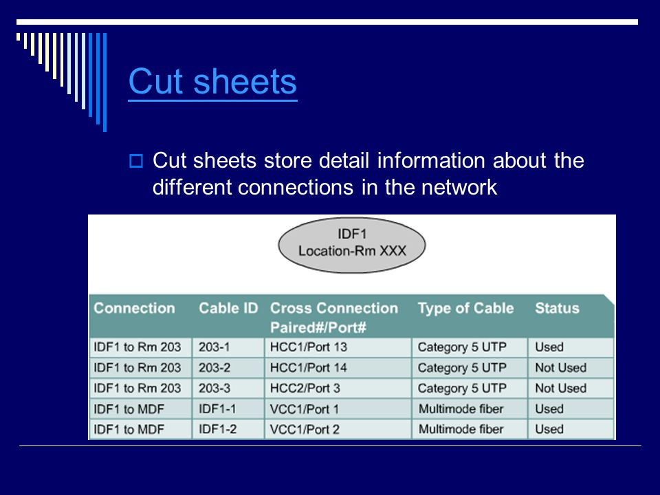 Cut sheets Cut sheets store detail information about the different connections in the network