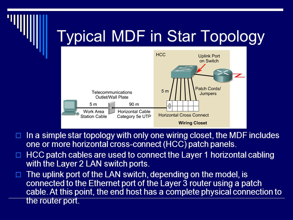 Typical MDF in Star Topology In a simple star topology with only one wiring closet, the MDF includes one or more horizontal cross-connect (HCC) patch panels.