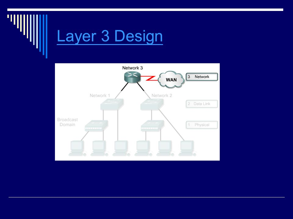 Layer 3 Design