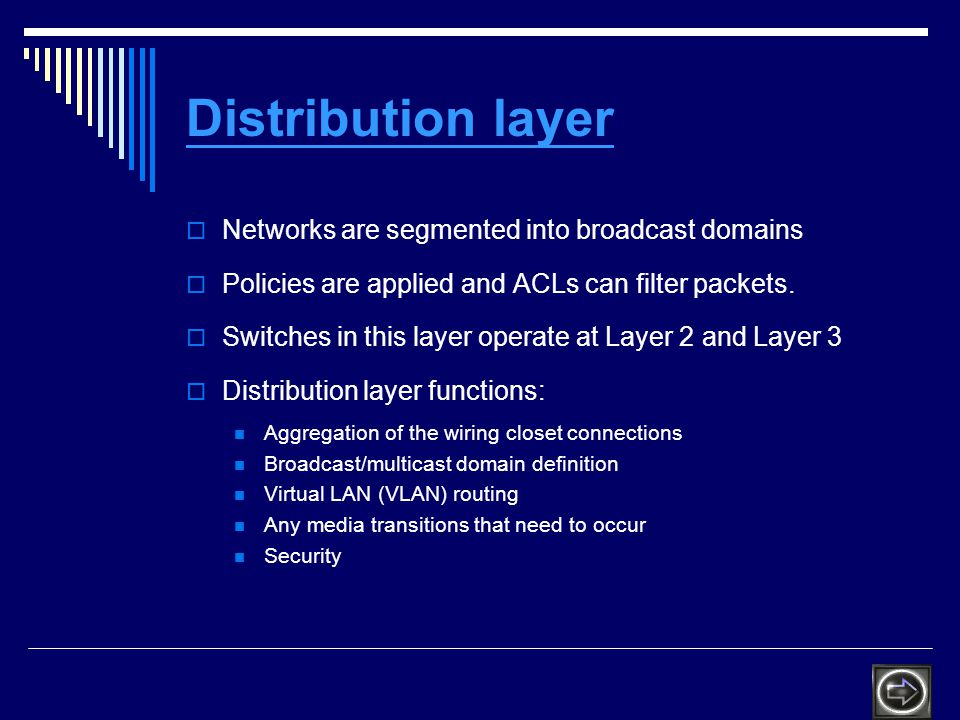 Distribution layer Networks are segmented into broadcast domains Policies are applied and ACLs can filter packets.