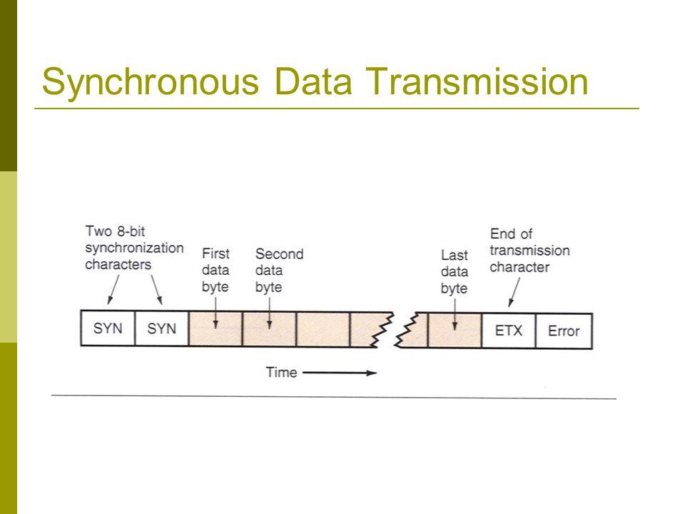 Synchronous Data Transmission