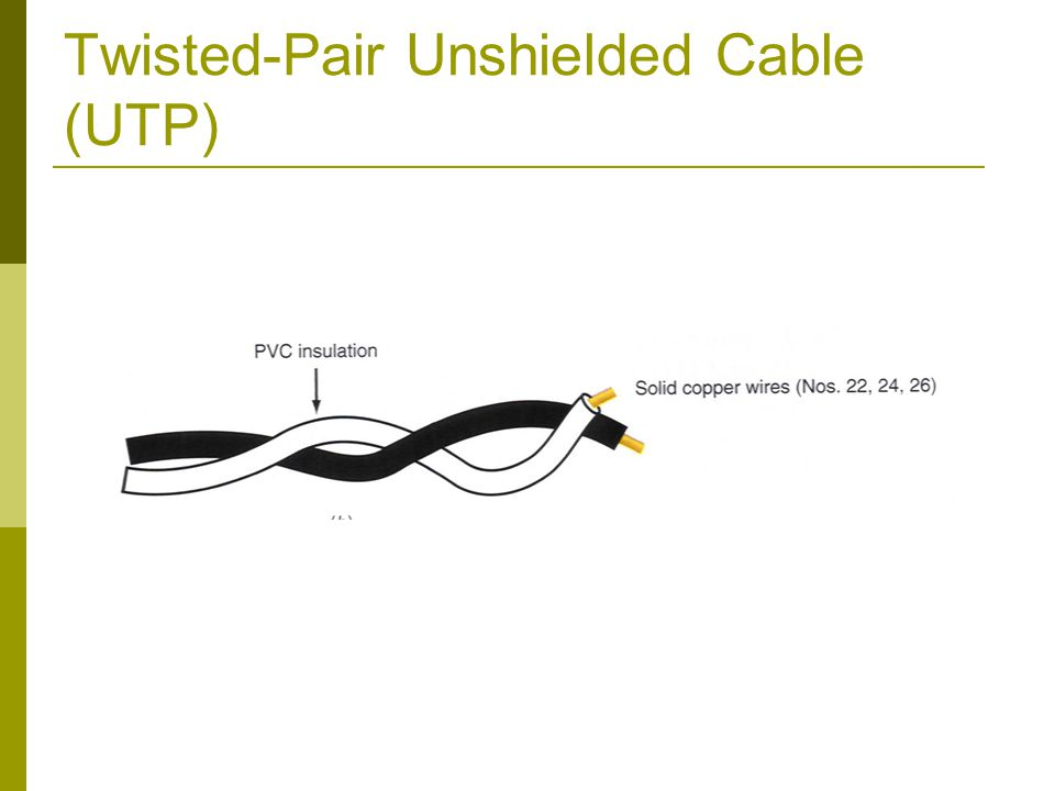 Twisted-Pair Unshielded Cable (UTP)