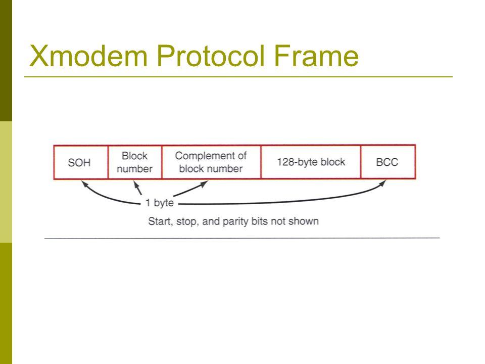 Xmodem Protocol Frame