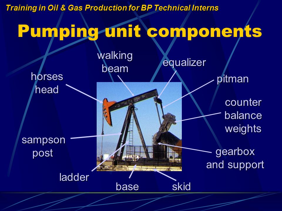 Training in Oil & Gas Production for BP Technical Interns Pumping unit components base horses head sampson post walking beam equalizer pitman gearbox and support counter balance weights ladder skid