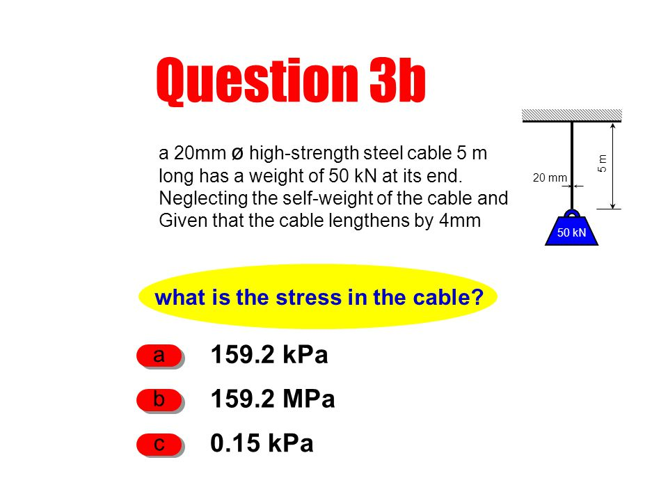 what is the stress in the cable.