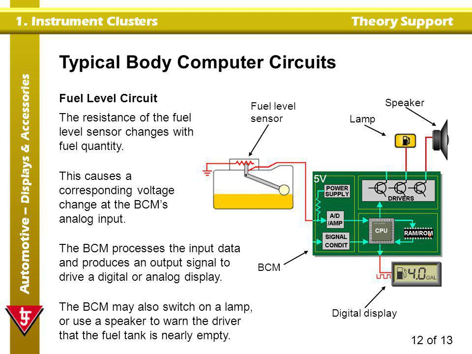 1. Instrument Clusters Theory Support Automotive – Displays & Accessories 12 of 13 Fuel level sensor Lamp BCM Digital display Speaker 5V The resistanc