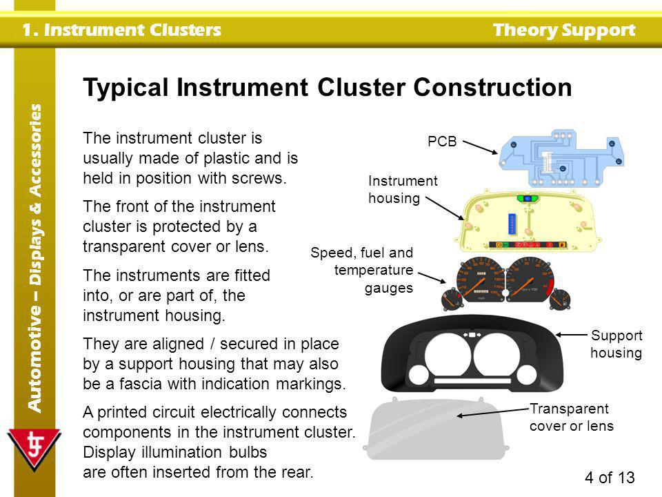 1. Instrument Clusters Theory Support Automotive – Displays & Accessories 4 of 13 Typical Instrument Cluster Construction The front of the instrument