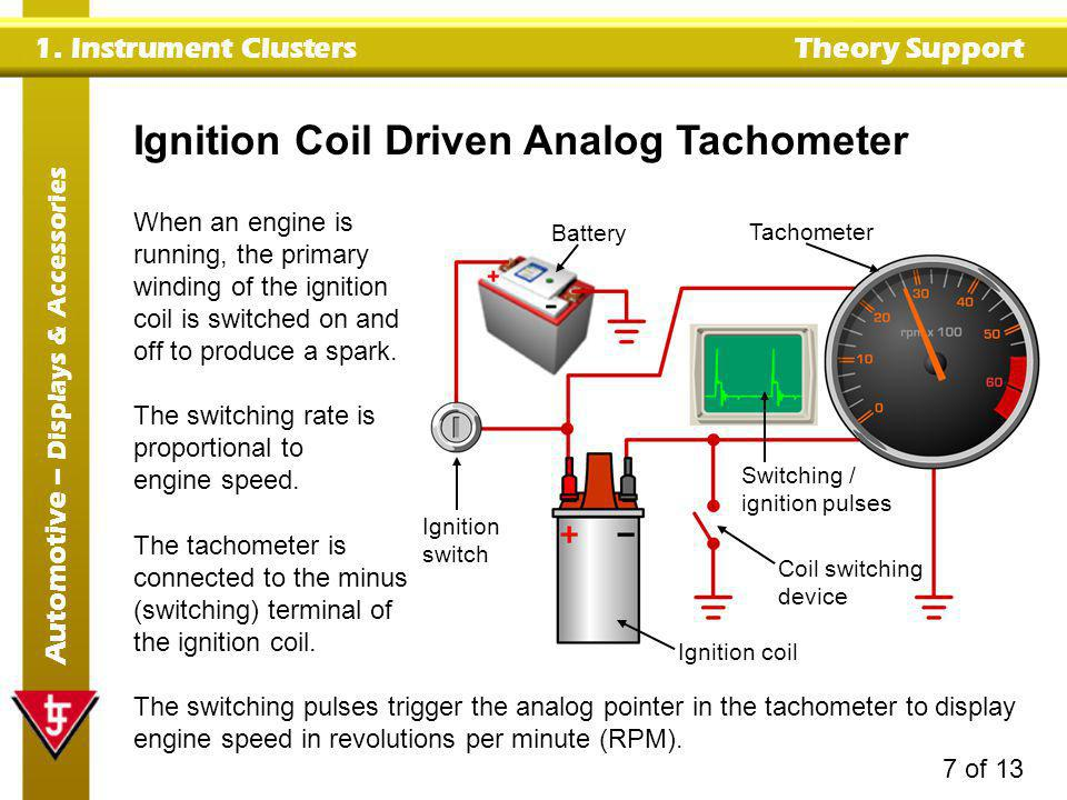 1. Instrument Clusters Theory Support Automotive – Displays & Accessories 7 of 13 Battery Ignition switch Switching / ignition pulses Tachometer Coil