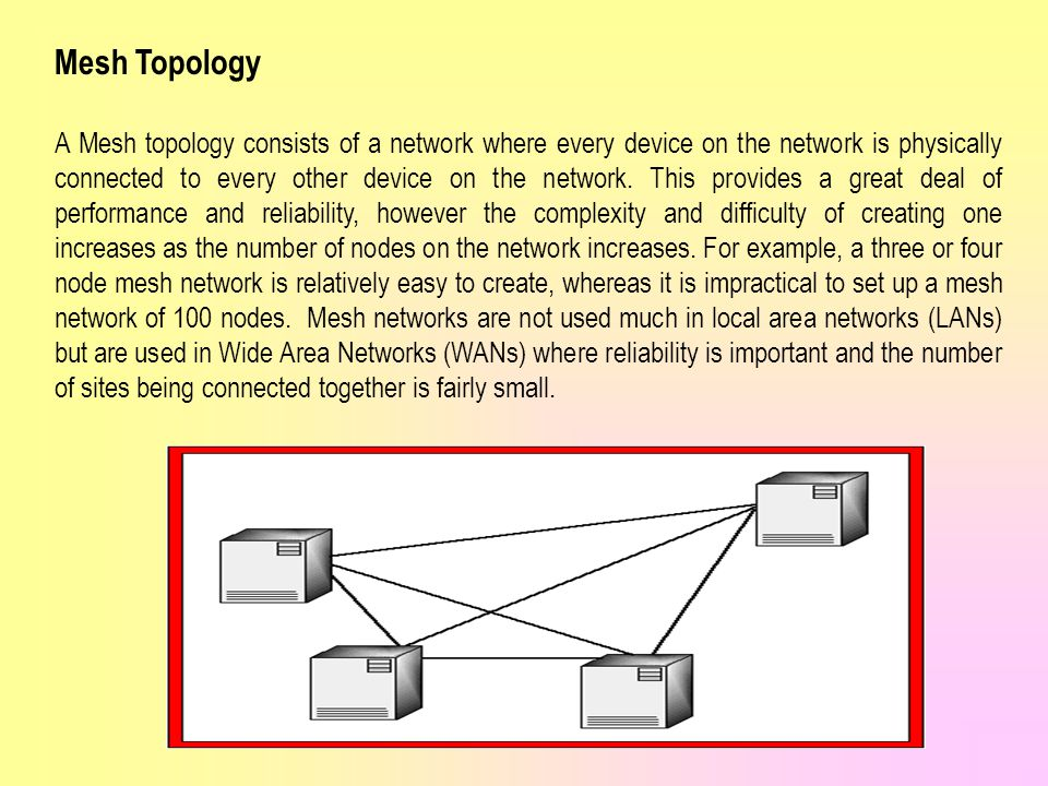 Mesh Topology A Mesh topology consists of a network where every device on the network is physically connected to every other device on the network.