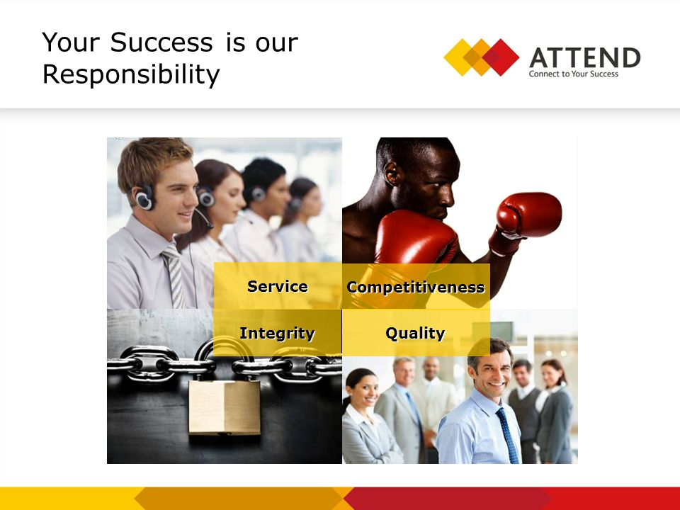 Your Success is our Responsibility Integrity Competitiveness Service Quality