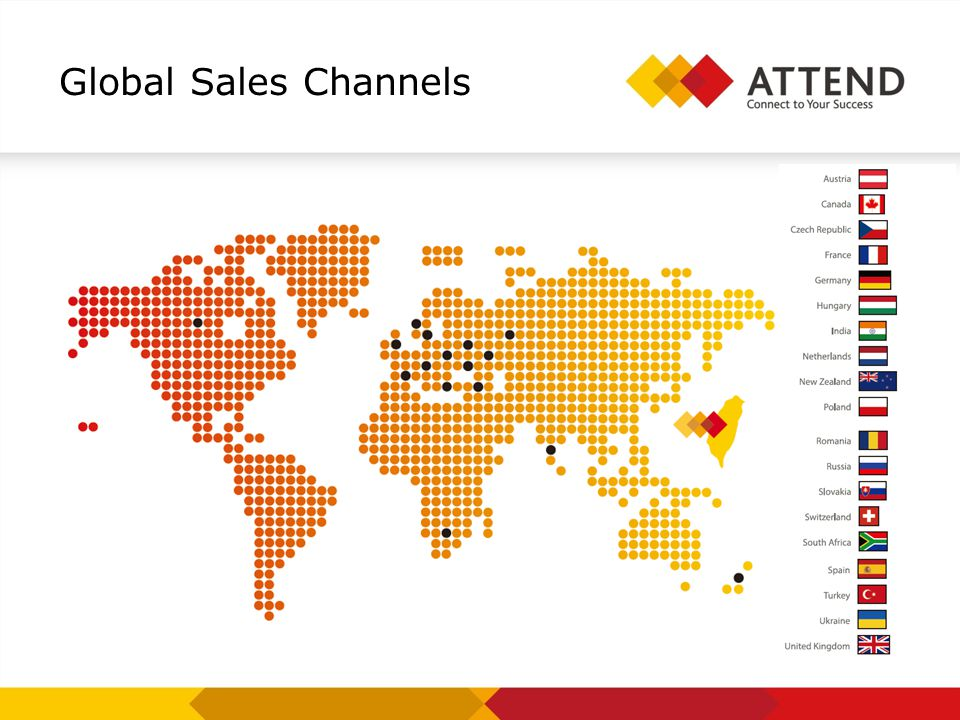 Global Sales Channels