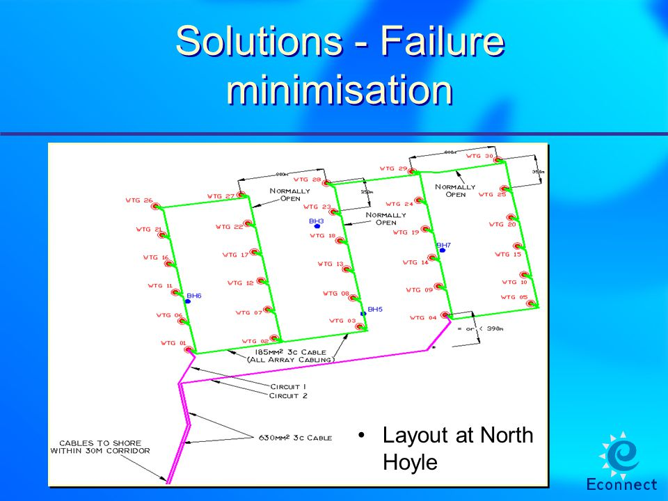 Solutions - Failure minimisation Layout at North Hoyle
