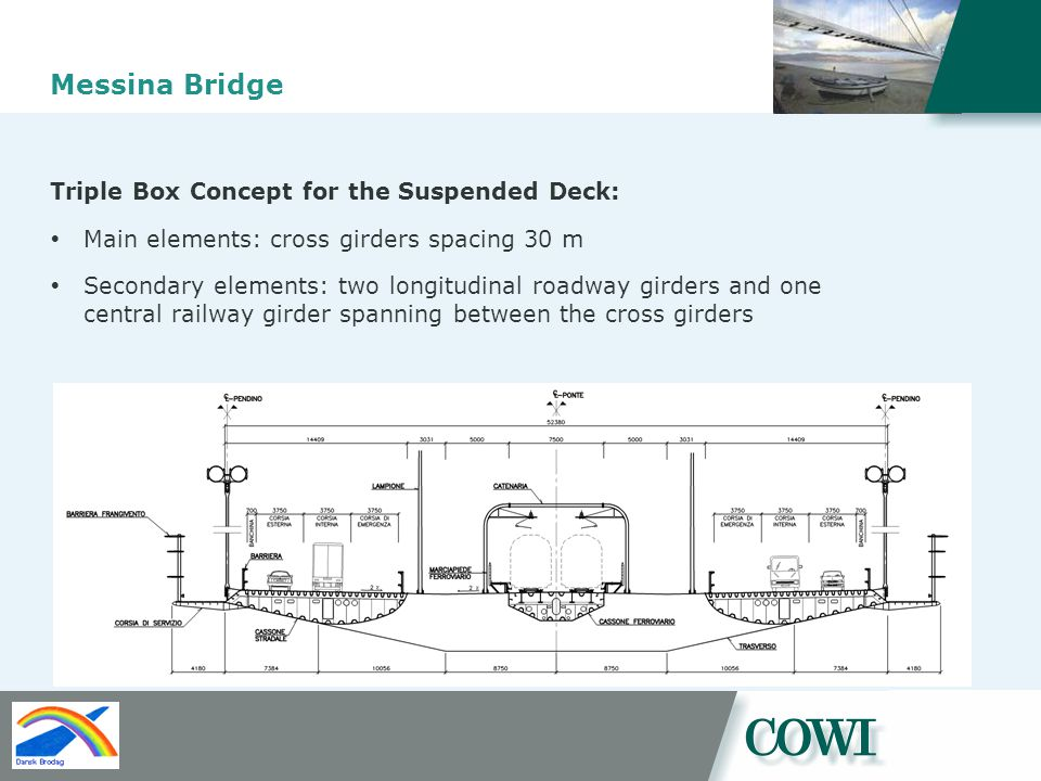 Messina Bridge Triple Box Concept for the Suspended Deck: Main elements: cross girders spacing 30 m Secondary elements: two longitudinal roadway girders and one central railway girder spanning between the cross girders