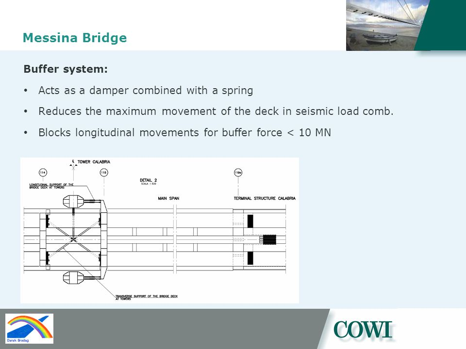 Messina Bridge Buffer system: Acts as a damper combined with a spring Reduces the maximum movement of the deck in seismic load comb.
