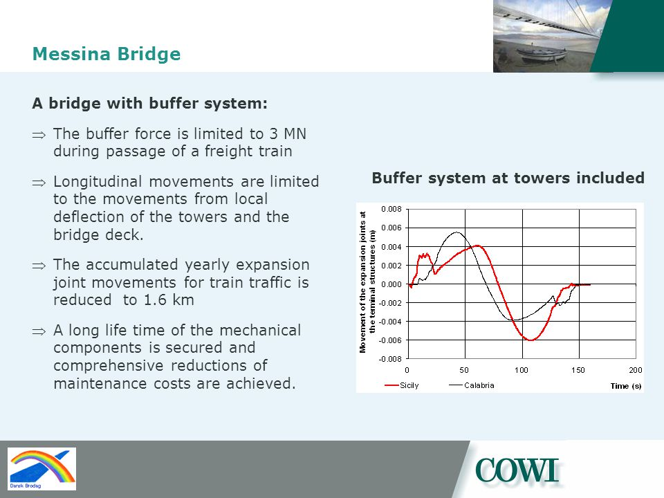 Messina Bridge A bridge with buffer system: The buffer force is limited to 3 MN during passage of a freight train Longitudinal movements are limited to the movements from local deflection of the towers and the bridge deck.