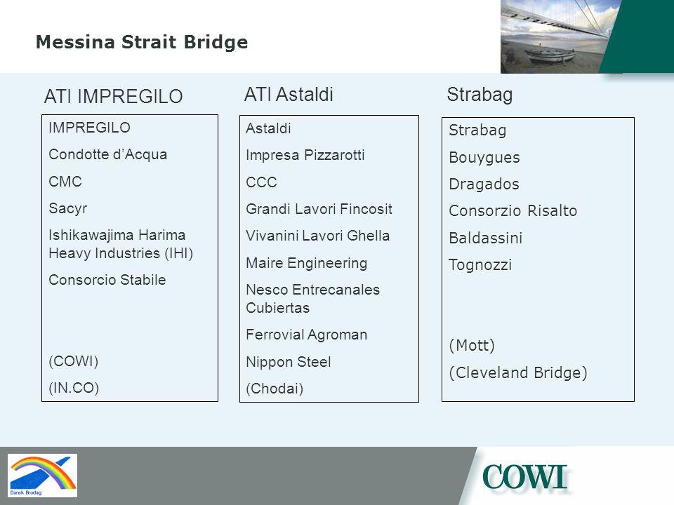 Messina Strait Bridge Strabag Bouygues Dragados Consorzio Risalto Baldassini Tognozzi (Mott) (Cleveland Bridge) Strabag Bouygues Dragados Consorzio Risalto Baldassini Tognozzi (Mott) (Cleveland Bridge) ATI IMPREGILO IMPREGILO Condotte dAcqua CMC Sacyr Ishikawajima Harima Heavy Industries (IHI) Consorcio Stabile (COWI) (IN.CO) ATI Astaldi Astaldi Impresa Pizzarotti CCC Grandi Lavori Fincosit Vivanini Lavori Ghella Maire Engineering Nesco Entrecanales Cubiertas Ferrovial Agroman Nippon Steel (Chodai) Strabag