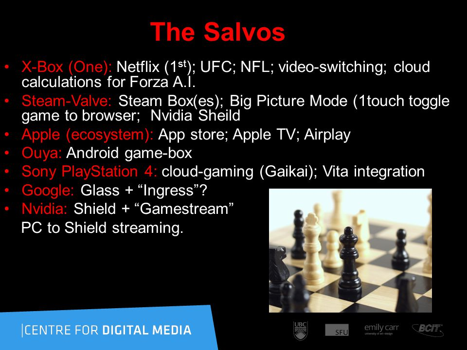 The Salvos X-Box (One): Netflix (1 st ); UFC; NFL; video-switching; cloud calculations for Forza A.I. Steam-Valve: Steam Box(es); Big Picture Mode (1t