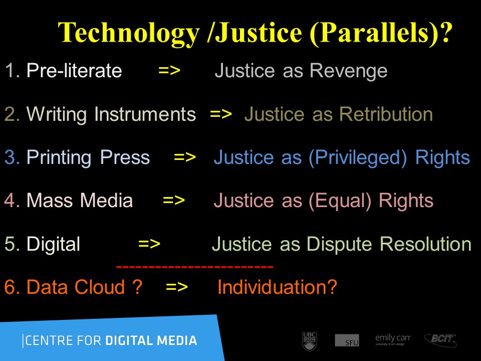 Technology /Justice (Parallels)? 1. Pre-literate => Justice as Revenge 2. Writing Instruments => Justice as Retribution 3. Printing Press => Justice a