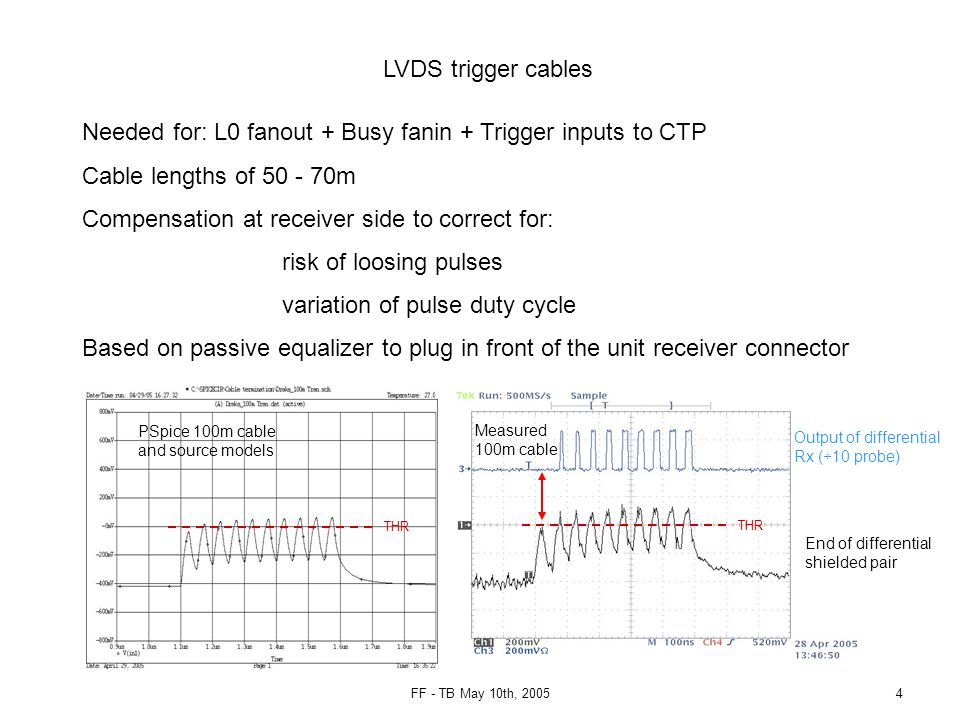 FF - TB May 10th, 20054 LVDS trigger cables Needed for: L0 fanout + Busy fanin + Trigger inputs to CTP Cable lengths of 50 - 70m Compensation at recei