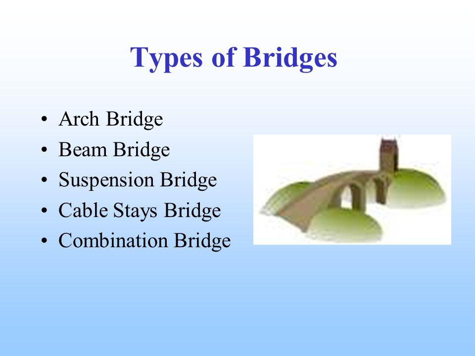 Types of Bridges Arch Bridge Beam Bridge Suspension Bridge Cable Stays Bridge Combination Bridge