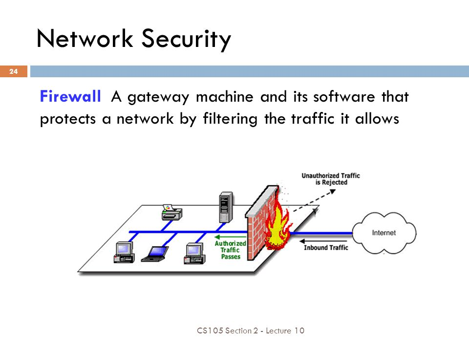 Network Security Firewall A gateway machine and its software that protects a network by filtering the traffic it allows CS105 Section 2 - Lecture 10 2