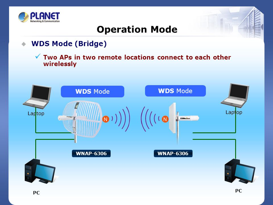 17 / 25 Operation Mode WDS Mode (Bridge) Two APs in two remote locations connect to each other wirelessly WDS Mode PC WNAP-6306