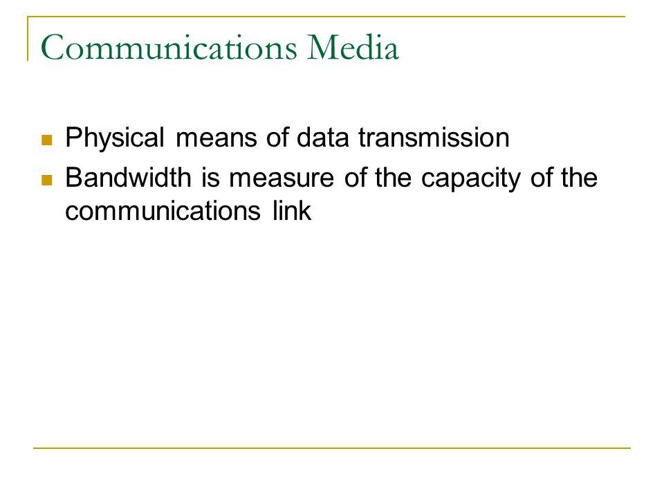 Simplex, Half-Duplex, and Full- Duplex Transmission Simplex transmission sends data in one direction only Example: television broadcasting Half-duplex