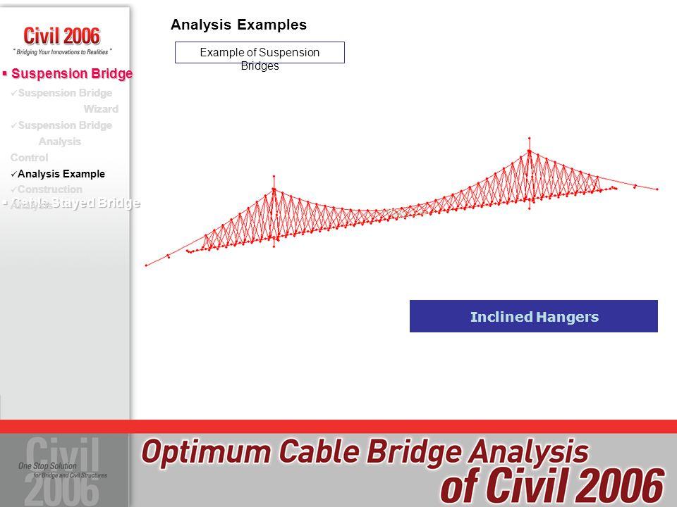 Suspension Bridge Wizard Suspension Bridge Analysis Control Analysis Example Construction Analysis Cable Stayed Bridge Suspension Bridge Analysis Exam