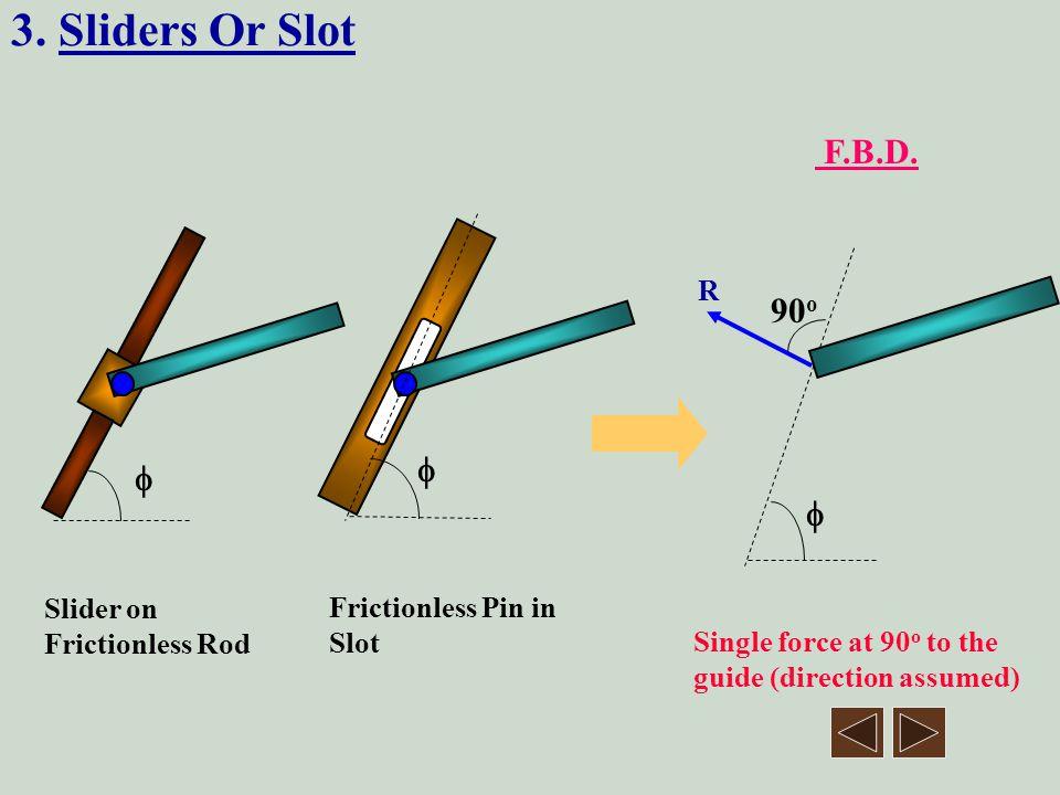 3.Sliders Or Slot Slider on Frictionless Rod Frictionless Pin in Slot 90 o F.B.D.