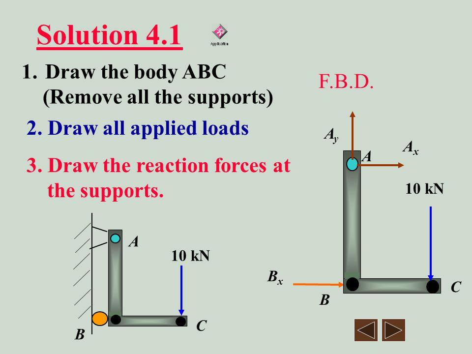 (F x 0.5) + ( F sin 40 x 0.5) – (4905 x 1.2) = 0 Apply Ax +7169.31 Cos 40 o = 0 0.5 F + 0.321 F = 5886 Fx = 0 Ax = 5492.01 N ( ) Fy = 0 Ay + Fsin 40 o – 4905 + F = 0 Ay = 6872.65 N ( ) F = 7,169.31 N A CD Ax Ay F F 0.5 m 40 o (500 x 9.81)N 0.7 m