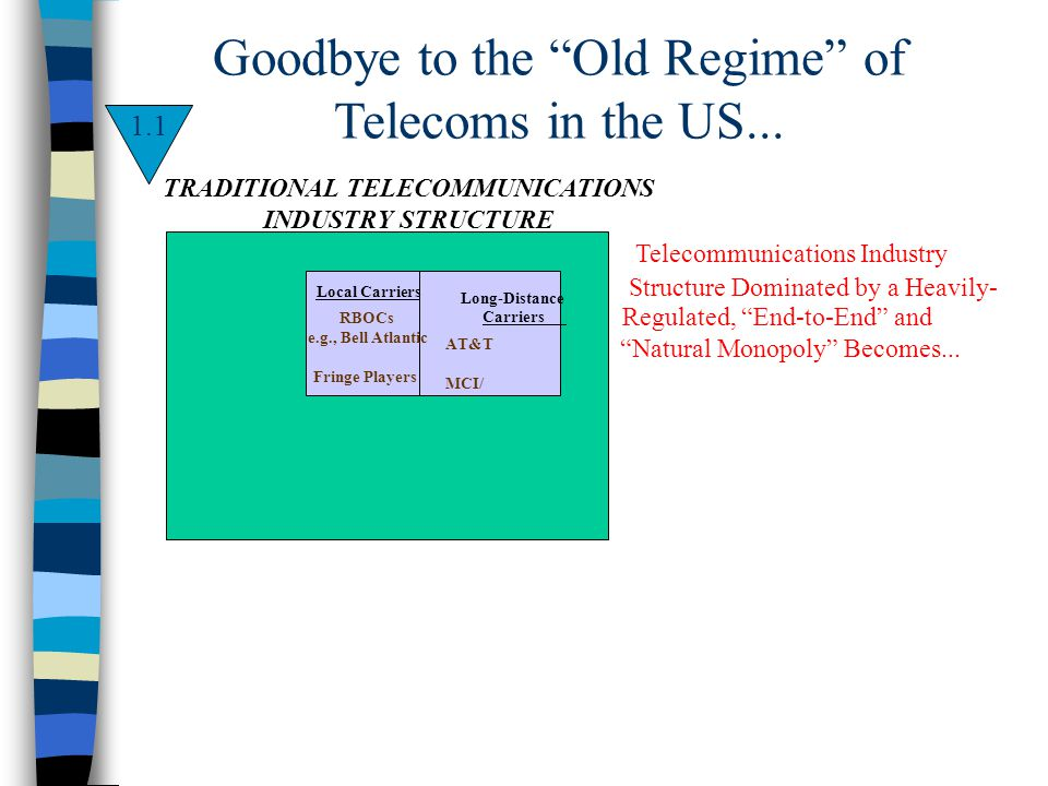 Goodbye to the Old Regime of Telecoms in the US... 1.1 TRADITIONAL TELECOMMUNICATIONS INDUSTRY STRUCTURE RBOCs e.g., Bell Atlantic Fringe Players AT&T