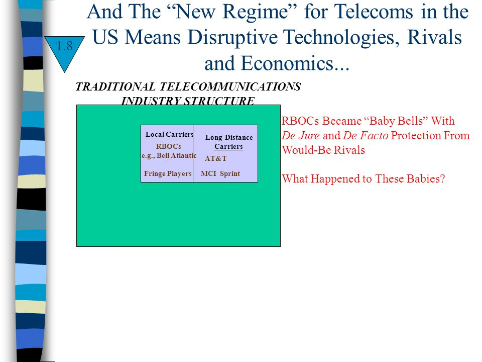 And The New Regime for Telecoms in the US Means Disruptive Technologies, Rivals and Economics... 1.8 RBOCs e.g., Bell Atlantic Fringe Players Local Ca