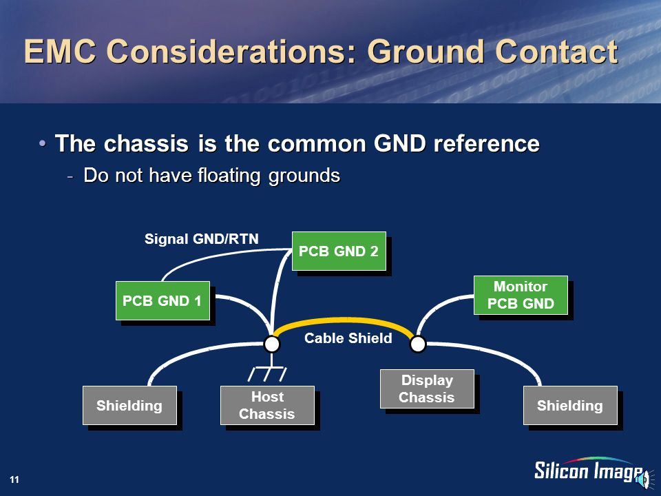 10 EMC Considerations: Ground Contact Good, broad contact between connector shells and the I/O bracket Broad contact between the I/O bracket and the s
