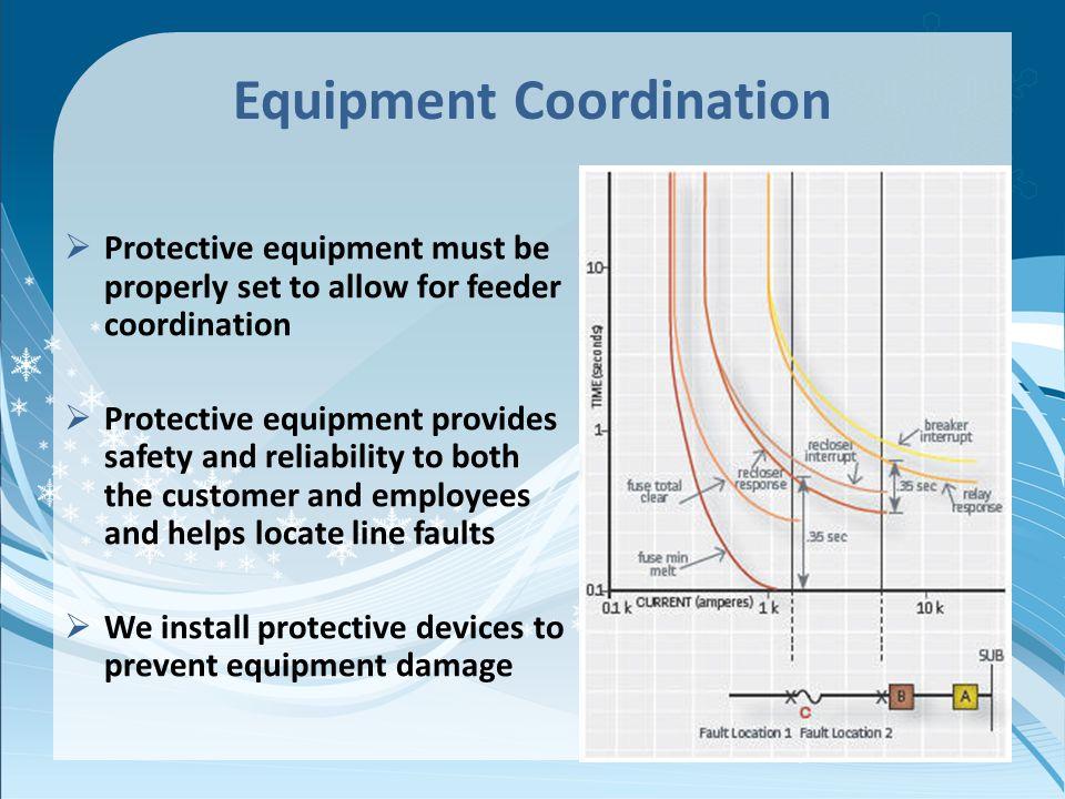 Protecting Distribution Lines Down line Recloser FusesRegulatorStation Recloser