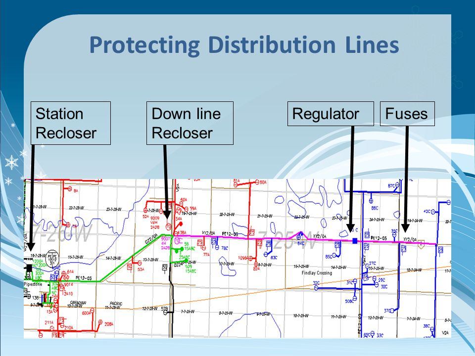 Protecting Distribution Lines EXAMPLE