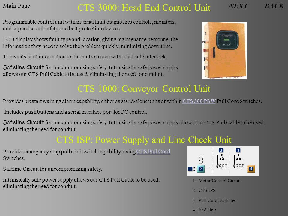 CTS 3000: Head End Control Unit CTS 1000: Conveyor Control Unit CTS ISP: Power Supply and Line Check Unit 1.