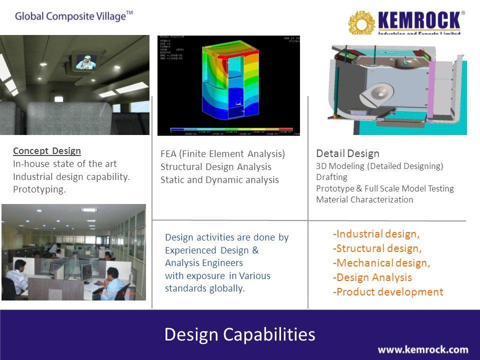 Design Softwares State of the art computer software at Kemrocks Design Studio...