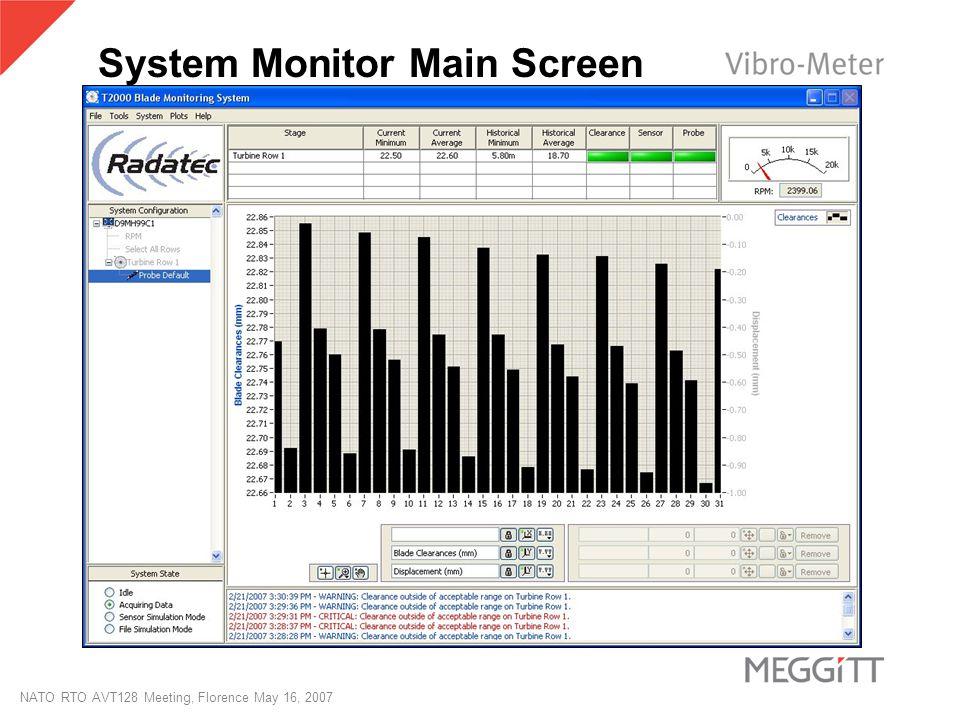 NATO RTO AVT128 Meeting, Florence May 16, 2007 System Monitor Main Screen