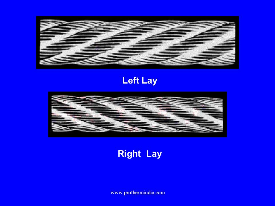 Left Lay Right Lay www.prothermindia.com