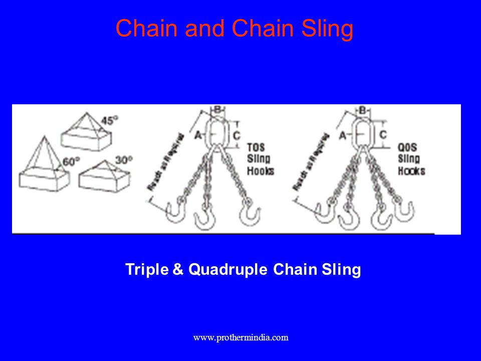 Chain and Chain Sling Triple & Quadruple Chain Sling www.prothermindia.com