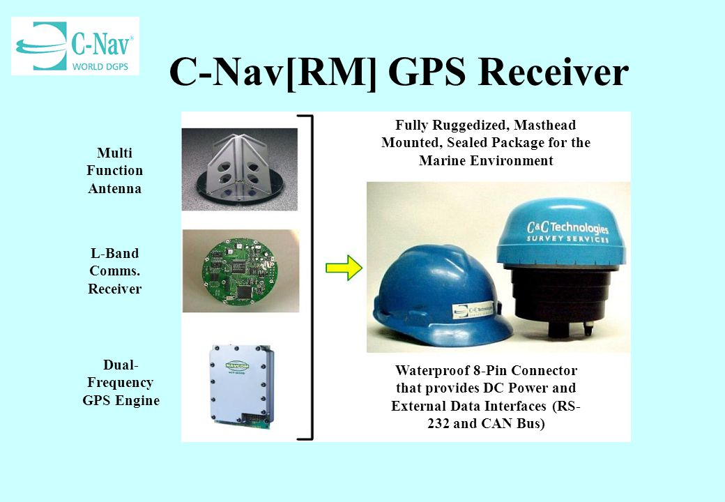 C-Nav[RM] GPS Receiver Multi Function Antenna L-Band Comms. Receiver Dual- Frequency GPS Engine Fully Ruggedized, Masthead Mounted, Sealed Package for